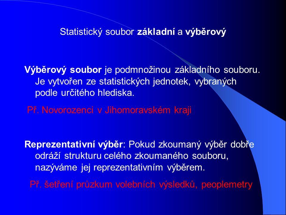 Statistický soubor základní a výběrový Výběrový soubor je podmnožinou základního souboru.