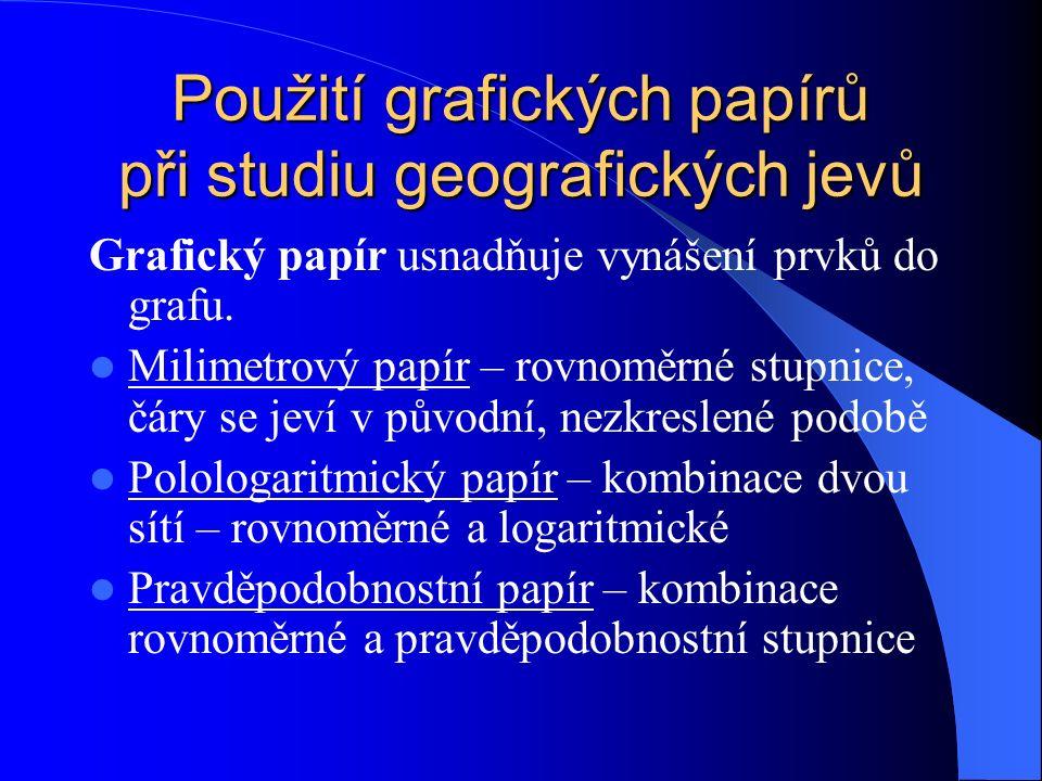 Použití grafických papírů při studiu geografických jevů Grafický papír usnadňuje vynášení prvků do grafu.