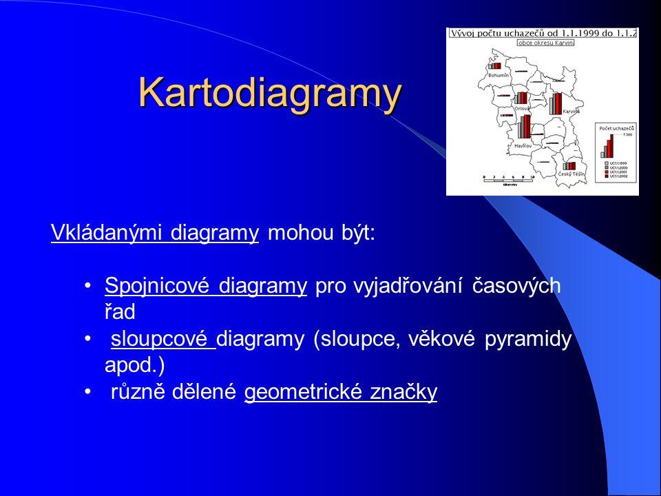 Kartodiagramy Vkládanými diagramy mohou být: Spojnicové diagramy pro vyjadřování časových řad sloupcové diagramy (sloupce, věkové pyramidy apod.) různě dělené geometrické značky