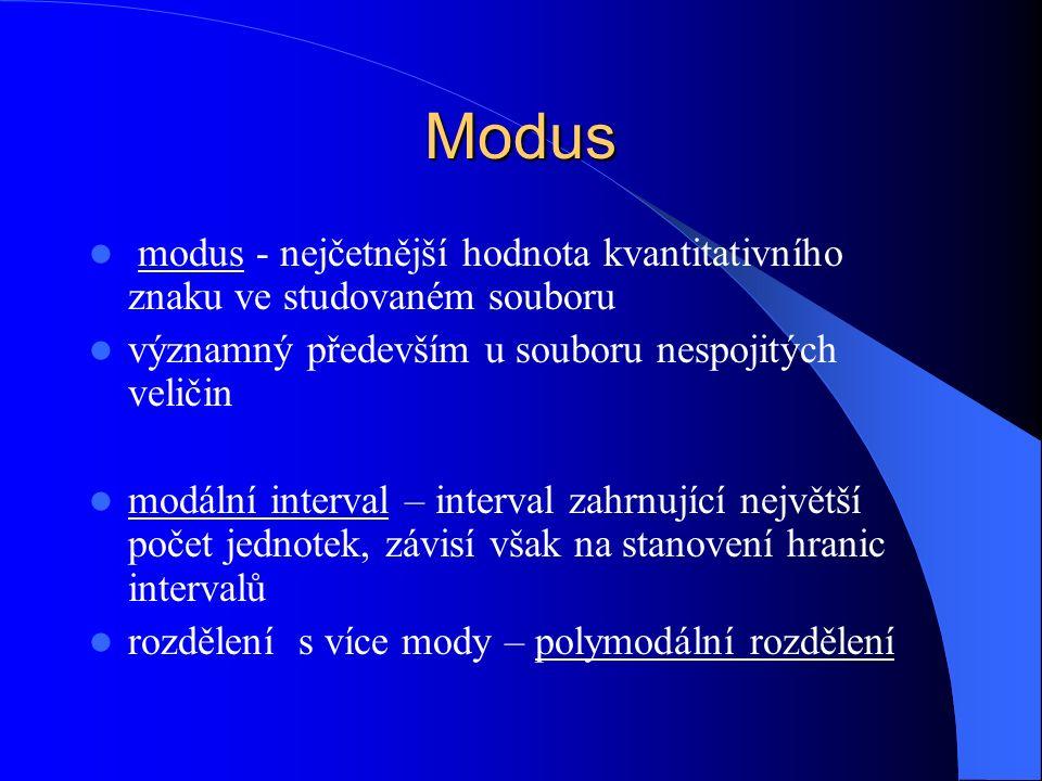 Modus modus - nejčetnější hodnota kvantitativního znaku ve studovaném souboru významný především u souboru nespojitých veličin modální interval – interval zahrnující největší počet jednotek, závisí však na stanovení hranic intervalů rozdělení s více mody – polymodální rozdělení