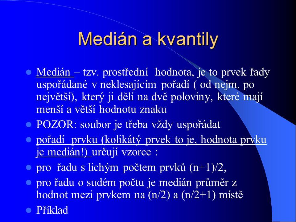 Medián a kvantily Medián – tzv.