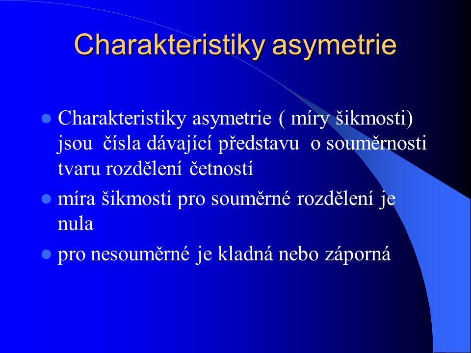 Charakteristiky asymetrie Charakteristiky asymetrie ( míry šikmosti) jsou čísla dávající představu o souměrnosti tvaru rozdělení četností míra šikmosti pro souměrné rozdělení je nula pro nesouměrné je kladná nebo záporná