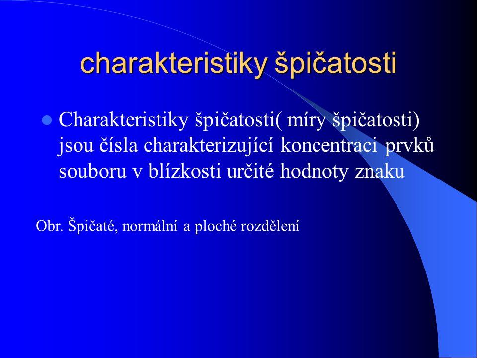 charakteristiky špičatosti Charakteristiky špičatosti( míry špičatosti) jsou čísla charakterizující koncentraci prvků souboru v blízkosti určité hodnoty znaku Obr.