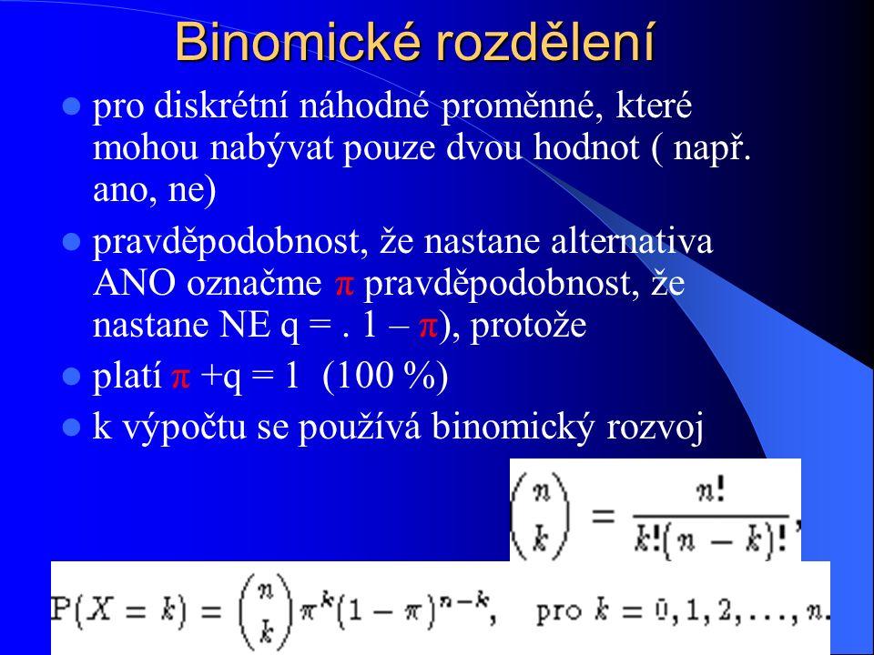 Binomické rozdělení pro diskrétní náhodné proměnné, které mohou nabývat pouze dvou hodnot ( např.