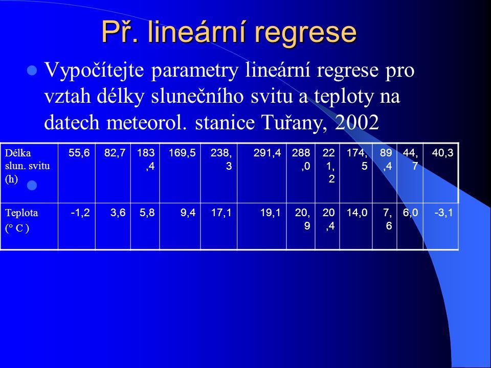 Př. lineární regrese Vypočítejte parametry lineární regrese pro vztah délky slunečního svitu a teploty na datech meteorol. stanice Tuřany, 2002 Délka