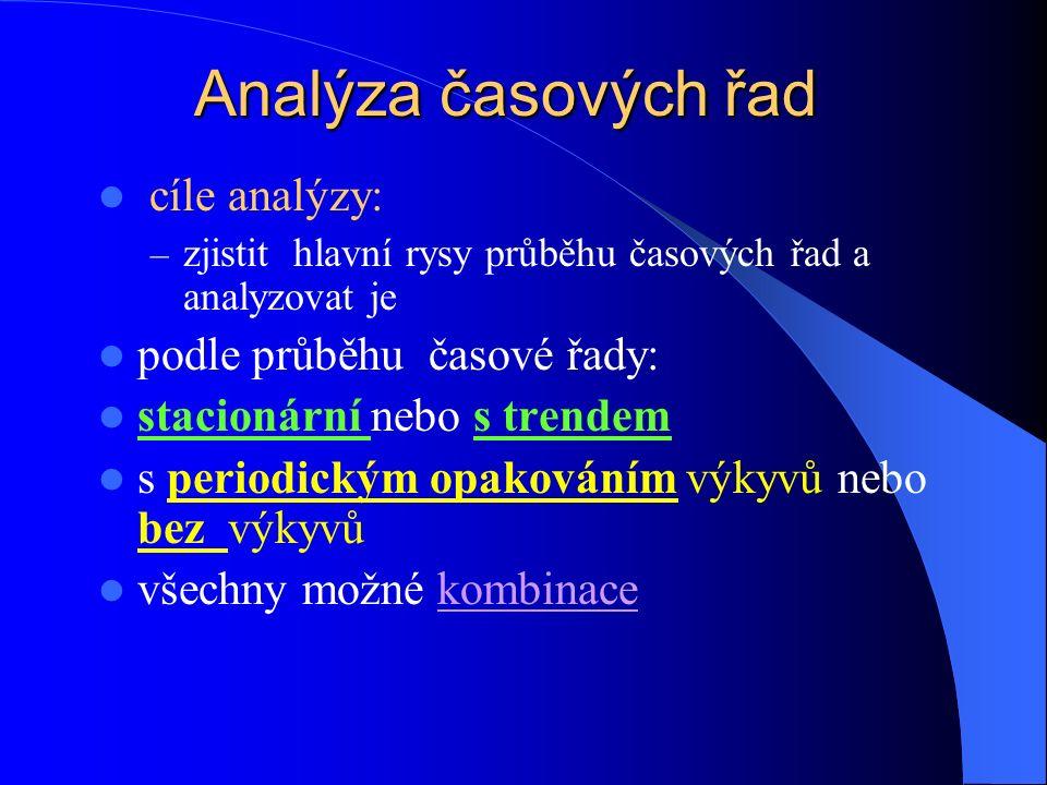 Analýza časových řad cíle analýzy: – zjistit hlavní rysy průběhu časových řad a analyzovat je podle průběhu časové řady: stacionární nebo s trendem s periodickým opakováním výkyvů nebo bez výkyvů všechny možné kombinace