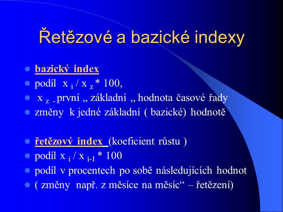 """Řetězové a bazické indexy bazický index podíl x i / x z * 100, x z - první """" základní """" hodnota časové řady změny k jedné základní ( bazické) hodnotě řetězový index (koeficient růstu ) podíl x i / x i-1 * 100 podíl v procentech po sobě následujících hodnot ( změny např."""