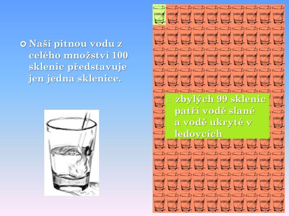 Naší pitnou vodu z celého množství 100 sklenic představuje jen jedna sklenice.