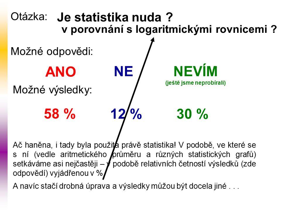 Otázka: Možné odpovědi: Je statistika nuda ANO NE NEVÍM (ještě jsme neprobírali) 58 % 12 % 30 % Ač haněna, i tady byla použita právě statistika.