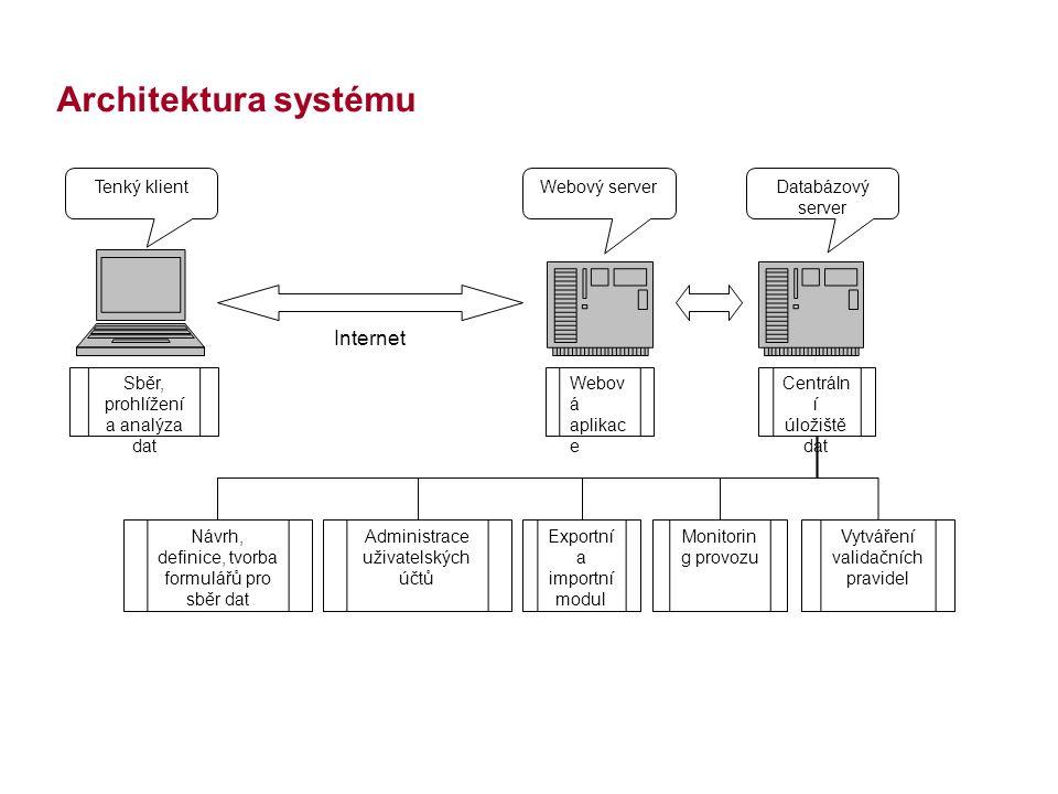 HelpZpět Analytické nástrojeSVOD Expertní služby Management datSlužby IS Tenký klientWebový serverDatabázový server Webov á aplikac e Internet Návrh,