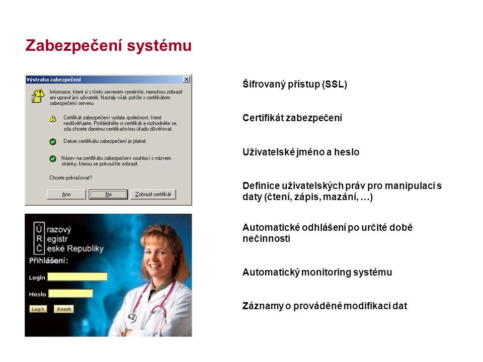 HelpZpět Analytické nástrojeSVOD Expertní služby Management datSlužby IS Šifrovaný přístup (SSL) Certifikát zabezpečení Uživatelské jméno a heslo Defi