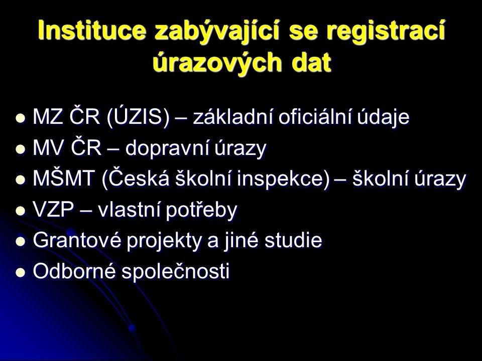 HelpZpět Analytické nástrojeSVOD Expertní služby Management datSlužby IS Instituce zabývající se registrací úrazových dat MZ ČR (ÚZIS) – základní ofic