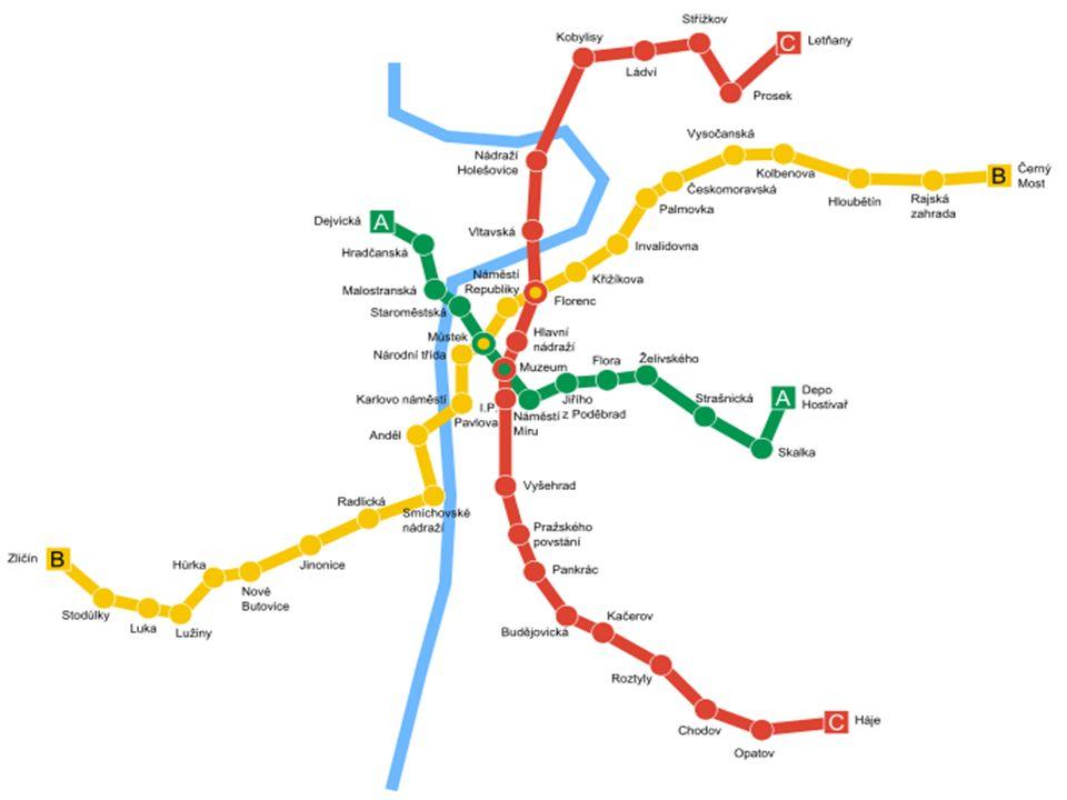 Pražské metro → délka metra: 59,4 km → počet linek: 3 - A (zelená), B (žlutá), C (červená) → za rok přepraví: 1,5 milion osob → celkový počet stanic: 57 → otevření metra: 9.
