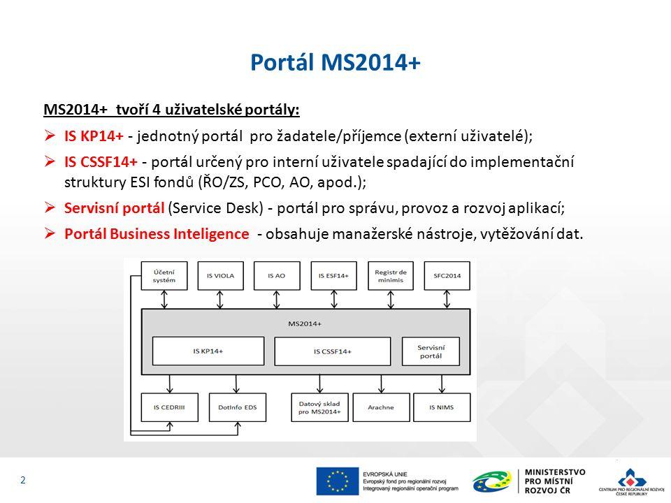 MS2014+ tvoří 4 uživatelské portály:  IS KP14+ - jednotný portál pro žadatele/příjemce (externí uživatelé);  IS CSSF14+ - portál určený pro interní uživatele spadající do implementační struktury ESI fondů (ŘO/ZS, PCO, AO, apod.);  Servisní portál (Service Desk) - portál pro správu, provoz a rozvoj aplikací;  Portál Business Inteligence - obsahuje manažerské nástroje, vytěžování dat.