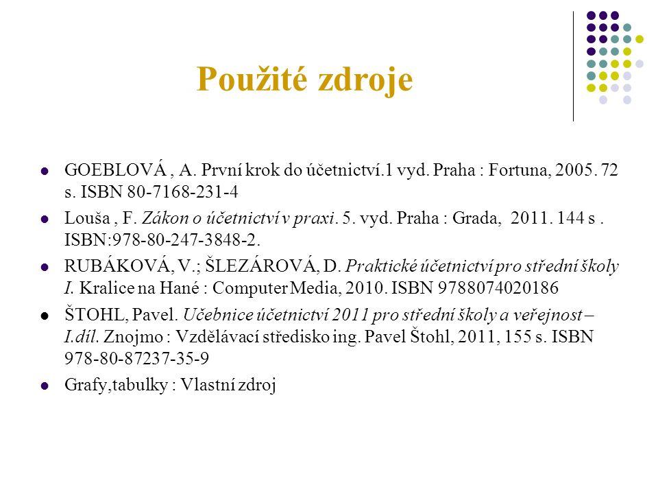 Použité zdroje GOEBLOVÁ, A. První krok do účetnictví.1 vyd.