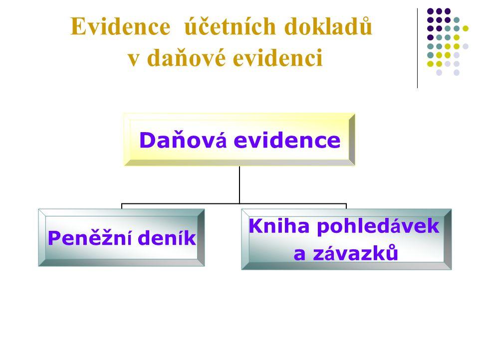 Evidence účetních dokladů v daňové evidenci Daňov á evidence Peněžn í den í k Kniha pohled á vek a z á vazků
