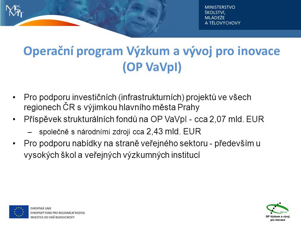 Operační program Výzkum a vývoj pro inovace (OP VaVpI) Pro podporu investičních (infrastrukturních) projektů ve všech regionech ČR s výjimkou hlavního města Prahy Příspěvek strukturálních fondů na OP VaVpI - cca 2,07 mld.