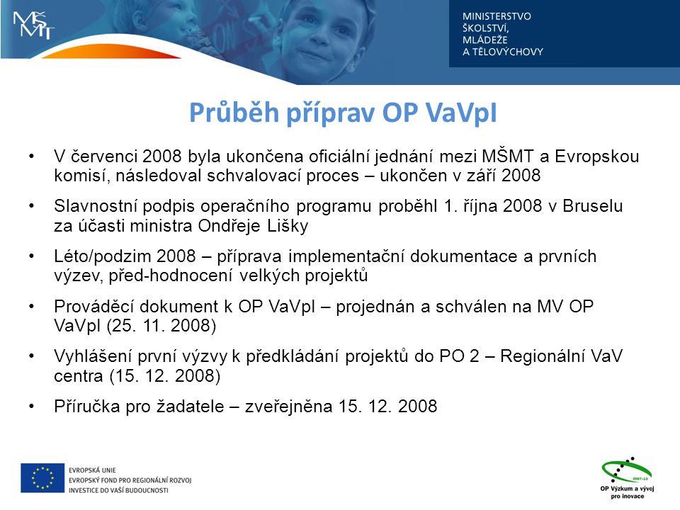 Průběh příprav OP VaVpI V červenci 2008 byla ukončena oficiální jednání mezi MŠMT a Evropskou komisí, následoval schvalovací proces – ukončen v září 2008 Slavnostní podpis operačního programu proběhl 1.