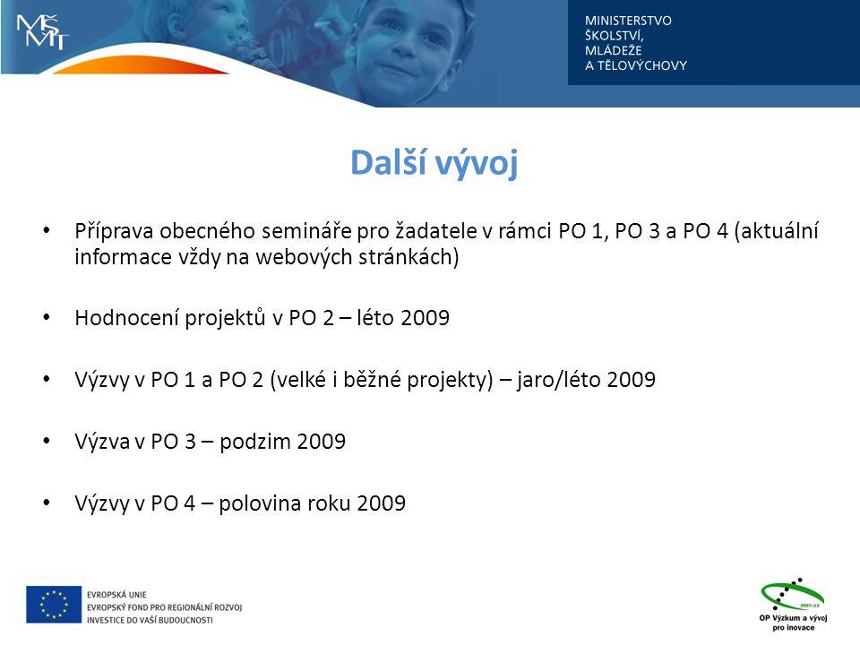 Další vývoj Příprava obecného semináře pro žadatele v rámci PO 1, PO 3 a PO 4 (aktuální informace vždy na webových stránkách) Hodnocení projektů v PO 2 – léto 2009 Výzvy v PO 1 a PO 2 (velké i běžné projekty) – jaro/léto 2009 Výzva v PO 3 – podzim 2009 Výzvy v PO 4 – polovina roku 2009