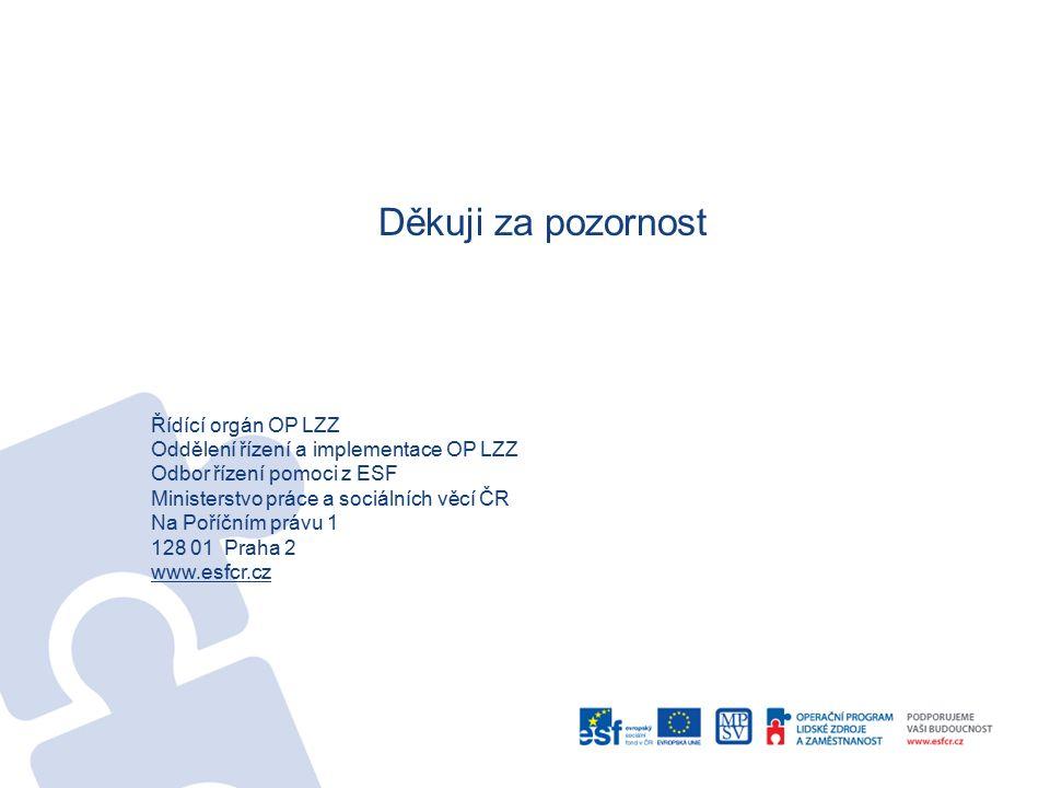 Děkuji za pozornost Řídící orgán OP LZZ Oddělení řízení a implementace OP LZZ Odbor řízení pomoci z ESF Ministerstvo práce a sociálních věcí ČR Na Poř