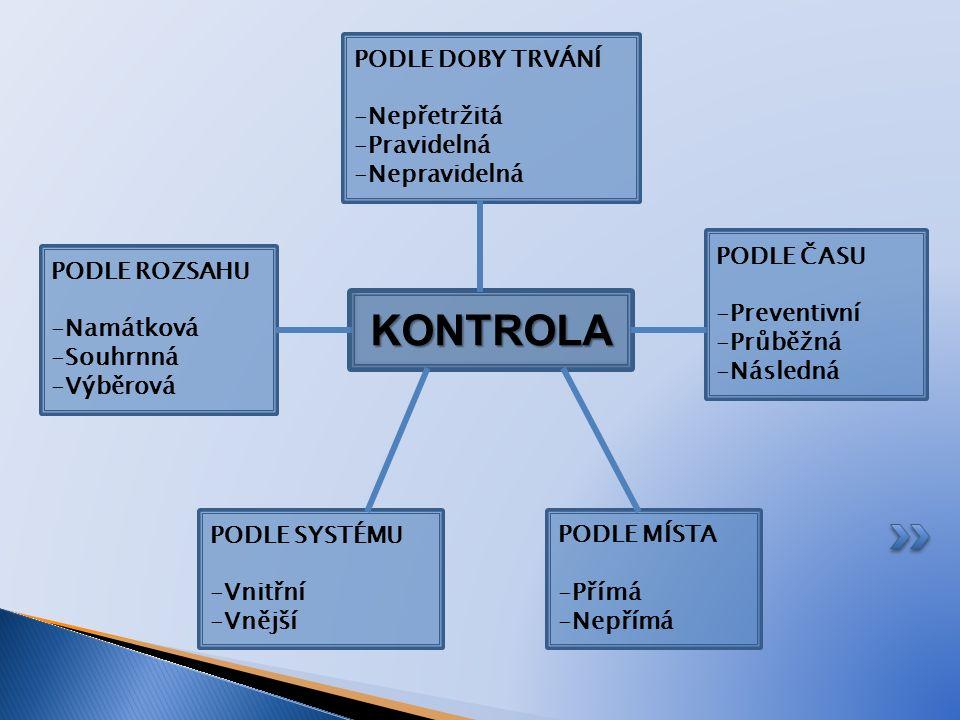 KONTROLA PODLE ROZSAHU -Namátková -Souhrnná -Výběrová PODLE ČASU -Preventivní -Průběžná -Následná PODLE MÍSTA -Přímá -Nepřímá PODLE DOBY TRVÁNÍ -Nepřetržitá -Pravidelná -Nepravidelná PODLE SYSTÉMU -Vnitřní -Vnější
