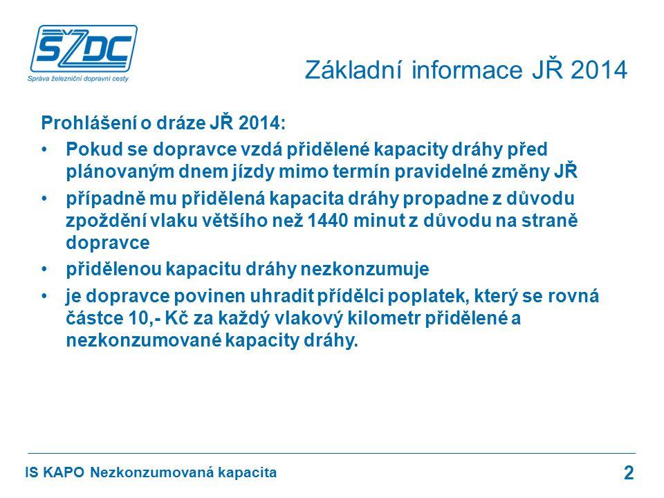 Prohlášení o dráze JŘ 2014: Pokud se dopravce vzdá přidělené kapacity dráhy před plánovaným dnem jízdy mimo termín pravidelné změny JŘ případně mu při