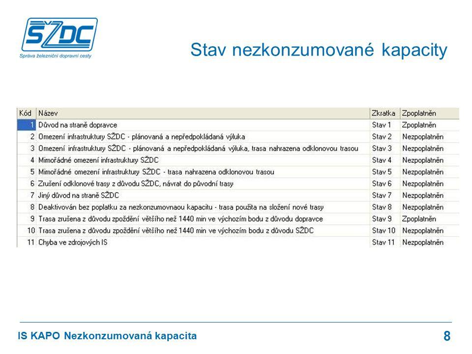 ISOŘ Přiřazení plánovaného času a data odjezdu (správná identifikace trasy a účetní zařazení) vyřešeno 24.10.2014 Přiřazení správného kódu nezkonzumované kapacity KADR Skládání tras Přiřazení správného kódu nezkonzumované kapacity IS KAPO Nezkonzumovaná kapacita Problém v IS SŽDC 9