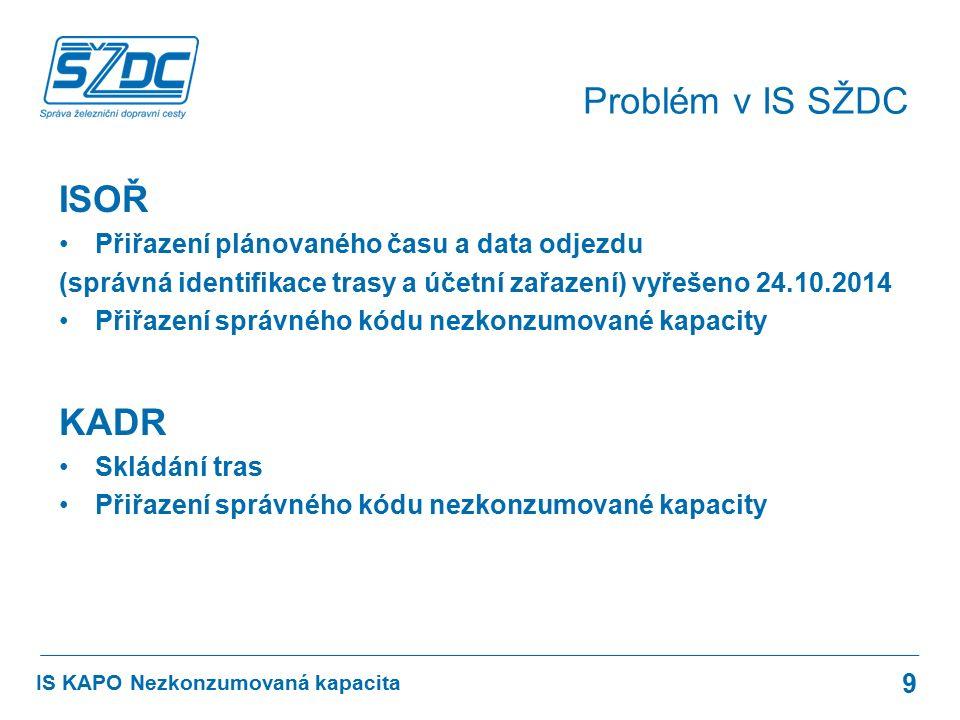ISOŘ Přiřazení plánovaného času a data odjezdu (správná identifikace trasy a účetní zařazení) vyřešeno 24.10.2014 Přiřazení správného kódu nezkonzumov