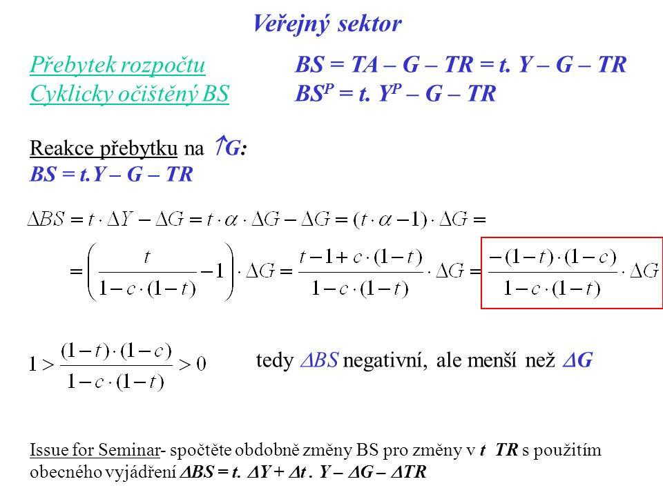 Veřejný sektor Přebytek rozpočtu BS = TA – G – TR = t. Y – G – TR Cyklicky očištěný BS BS P = t. Y P – G – TR Reakce přebytku na  G: BS = t.Y – G – T