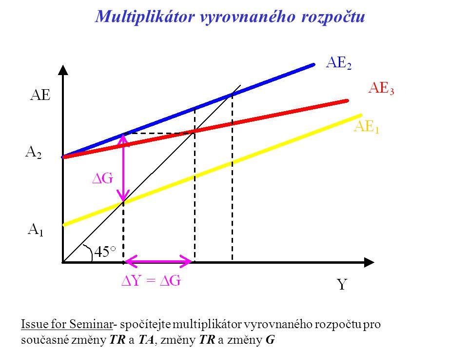 Multiplikátor vyrovnaného rozpočtu Issue for Seminar- spočítejte multiplikátor vyrovnaného rozpočtu pro současné změny TR a TA, změny TR a změny G