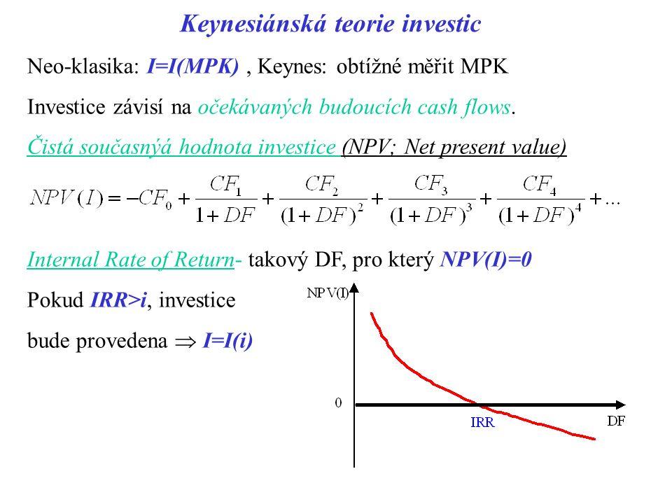 Keynesiánská teorie investic Neo-klasika: I=I(MPK), Keynes: obtížné měřit MPK Investice závisí na očekávaných budoucích cash flows. Čistá současnýá ho