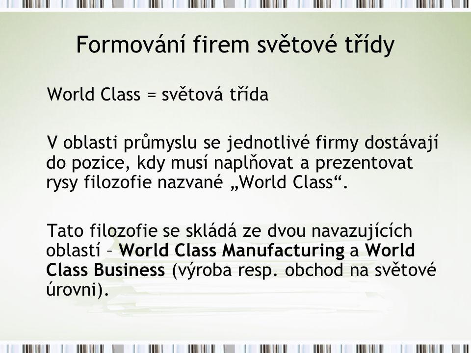 """Formování firem světové třídy World Class = světová třída V oblasti průmyslu se jednotlivé firmy dostávají do pozice, kdy musí naplňovat a prezentovat rysy filozofie nazvané """"World Class ."""