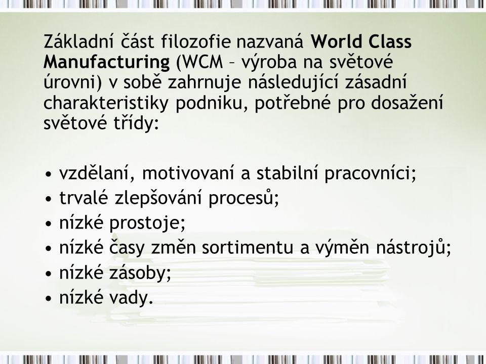 Základní část filozofie nazvaná World Class Manufacturing (WCM – výroba na světové úrovni) v sobě zahrnuje následující zásadní charakteristiky podniku, potřebné pro dosažení světové třídy: vzdělaní, motivovaní a stabilní pracovníci; trvalé zlepšování procesů; nízké prostoje; nízké časy změn sortimentu a výměn nástrojů; nízké zásoby; nízké vady.
