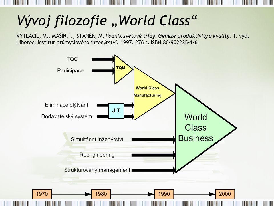 """Vývoj filozofie """"World Class VYTLAČIL, M., MAŠÍN, I., STANĚK, M."""