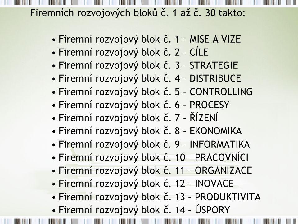 Firemních rozvojových bloků č. 1 až č. 30 takto: Firemní rozvojový blok č.