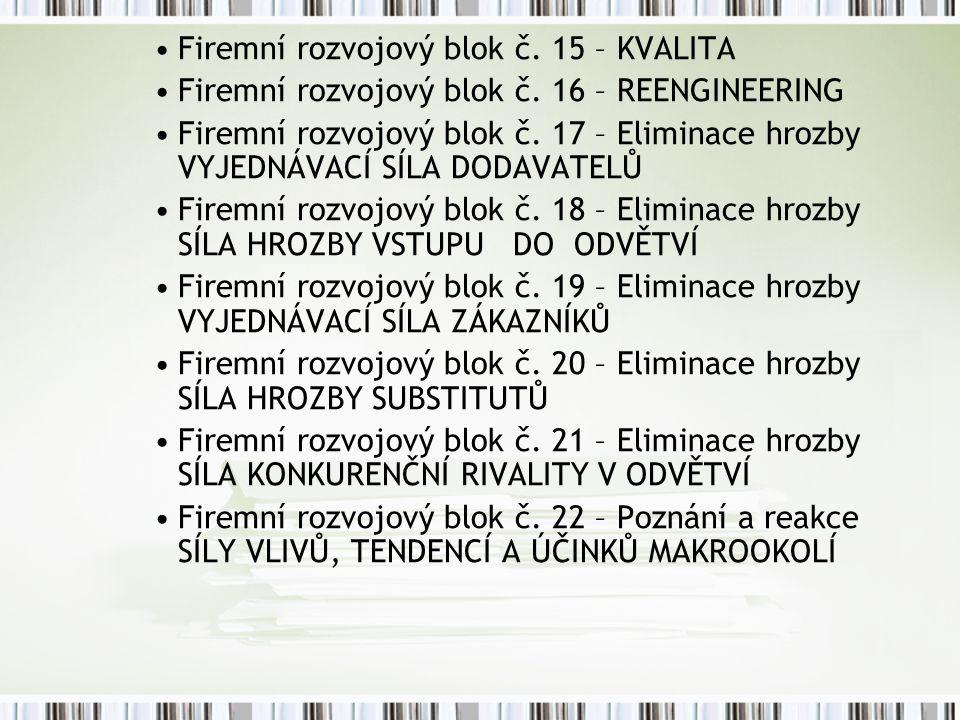 Firemní rozvojový blok č. 15 – KVALITA Firemní rozvojový blok č.