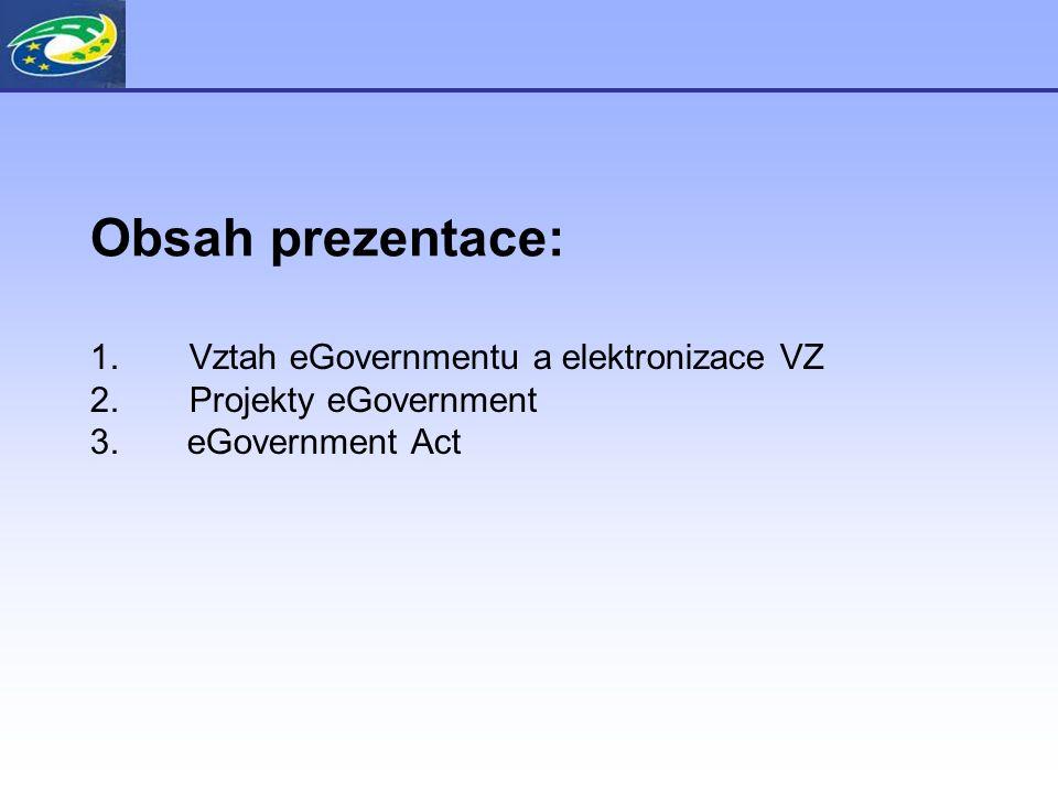 Obsah prezentace: 1. Vztah eGovernmentu a elektronizace VZ 2.