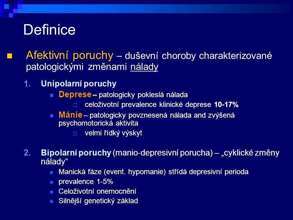 """Definice Afektivní poruchy – duševní choroby charakterizované patologickými změnami nálady 1.Unipolarní poruchy Deprese – patologicky pokleslá nálada  celoživotní prevalence klinické deprese 10-17% Mánie – patologicky povznesená nálada and zvýšená psychomotorická aktivita  velmi řídký výskyt 2.Bipolarní poruchy (manio-depresivní porucha) – """"cyklické změny nálady Manická fáze (event."""