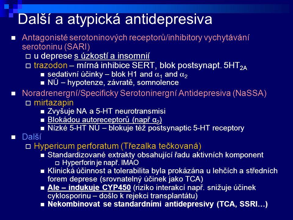 Další a atypická antidepresiva Antagonisté serotoninových receptorů/inhibitory vychytávání serotoninu (SARI)  u deprese s úzkostí a insomnií  trazodon – mírná inhibice SERT, blok postsynapt.