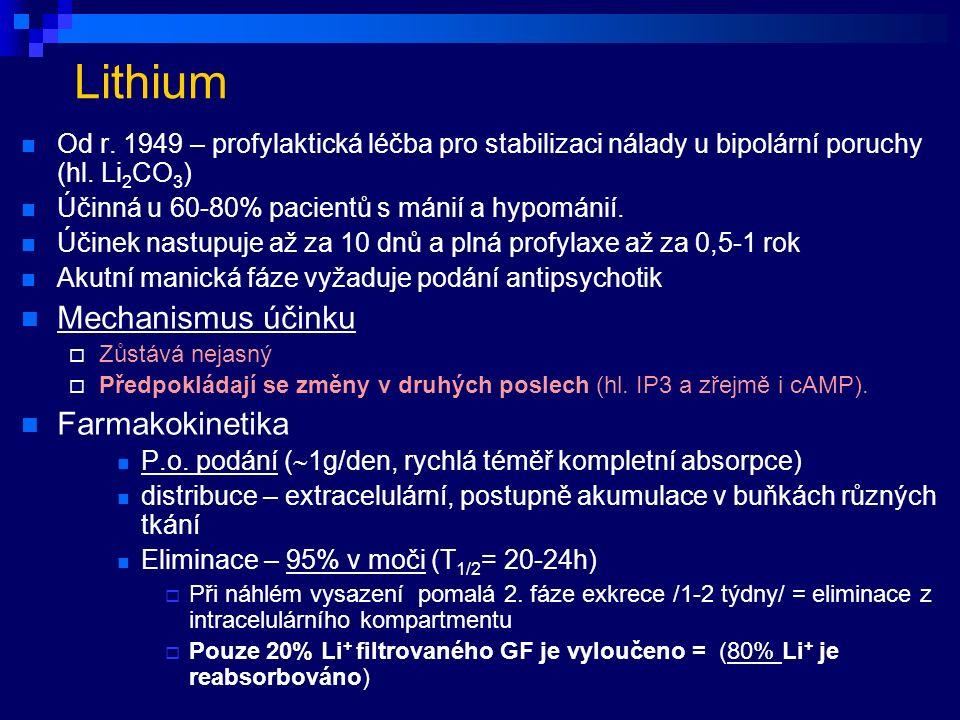 Lithium Od r. 1949 – profylaktická léčba pro stabilizaci nálady u bipolární poruchy (hl.