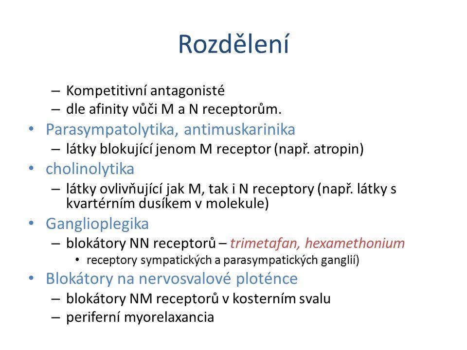 Rozdělení – Kompetitivní antagonisté – dle afinity vůči M a N receptorům. Parasympatolytika, antimuskarinika – látky blokující jenom M receptor (např.