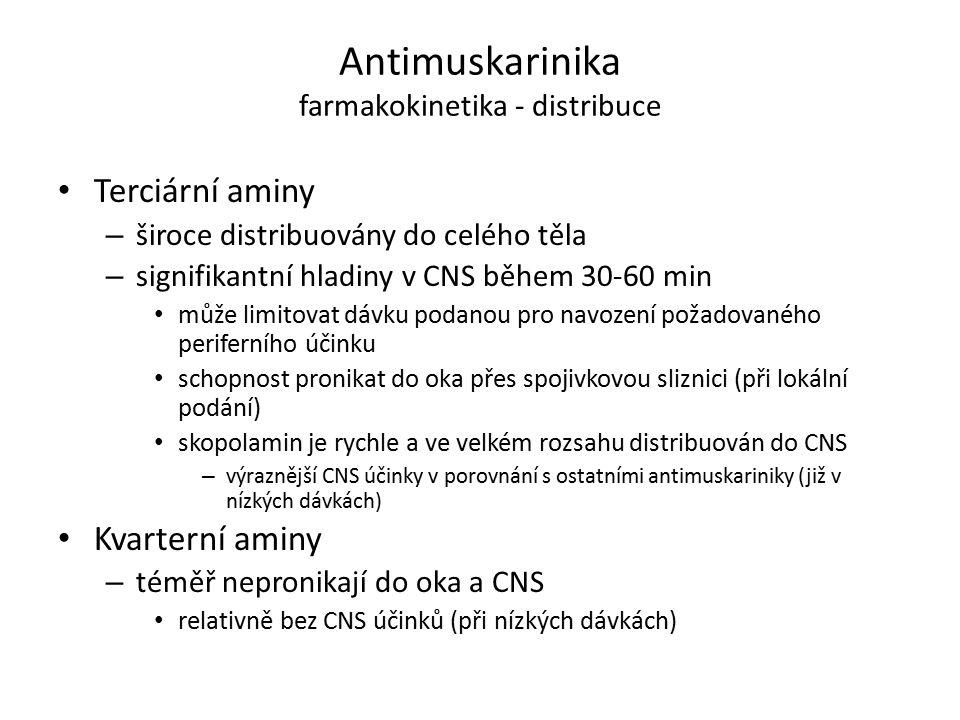 Terciární aminy – široce distribuovány do celého těla – signifikantní hladiny v CNS během 30-60 min může limitovat dávku podanou pro navození požadovaného periferního účinku schopnost pronikat do oka přes spojivkovou sliznici (při lokální podání) skopolamin je rychle a ve velkém rozsahu distribuován do CNS – výraznější CNS účinky v porovnání s ostatními antimuskariniky (již v nízkých dávkách) Kvarterní aminy – téměř nepronikají do oka a CNS relativně bez CNS účinků (při nízkých dávkách) Antimuskarinika farmakokinetika - distribuce