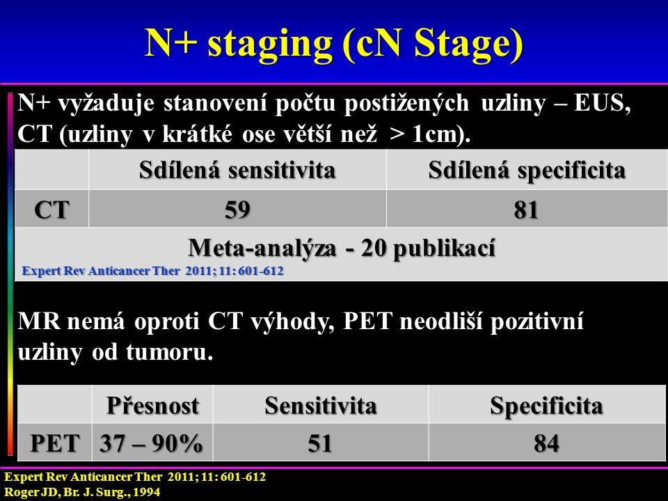N+ staging (cN Stage) N+ vyžaduje stanovení počtu postižených uzliny – EUS, CT (uzliny v krátké ose větší než > 1cm).