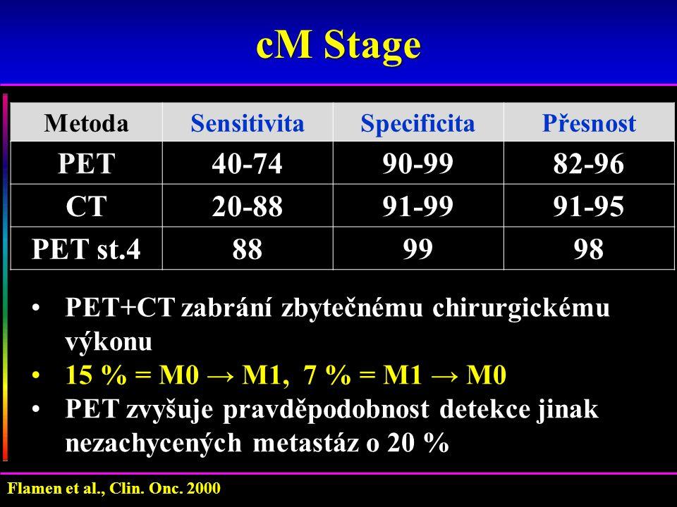 MetodaSensitivitaSpecificitaPřesnost PET 40-74 90-9982-96 CT20-88 91-99 91-95 PET st.4 889998 cM Stage Flamen et al., Clin.