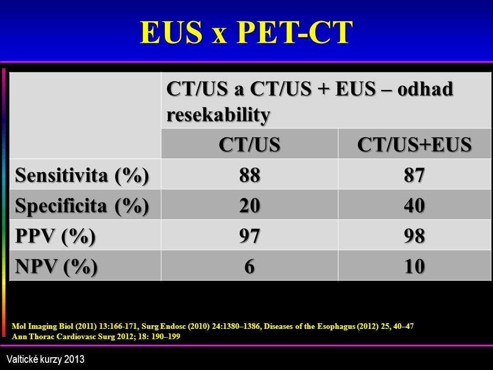 EUS je lepší než PET/CT pro T staging.