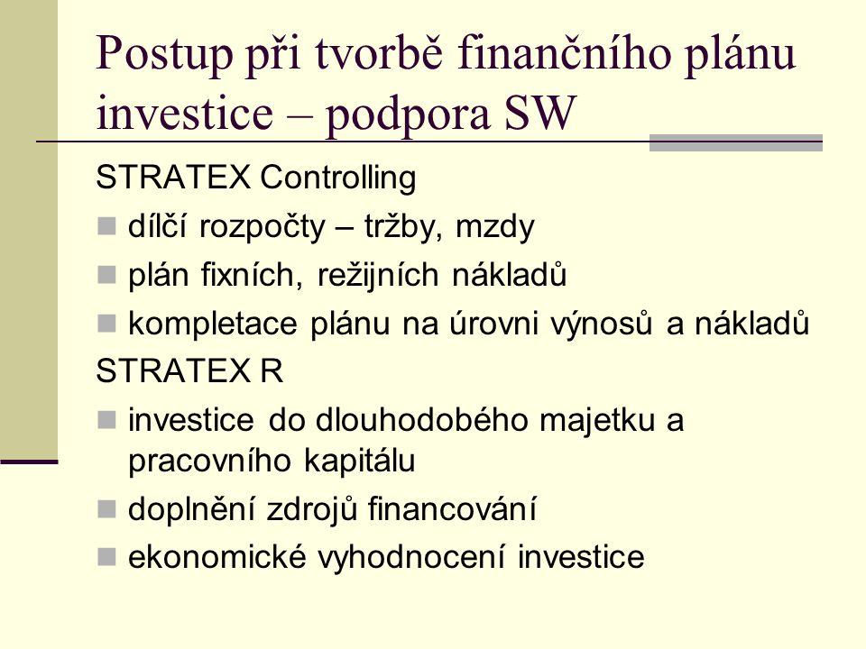 Postup při tvorbě finančního plánu investice – podpora SW STRATEX Controlling dílčí rozpočty – tržby, mzdy plán fixních, režijních nákladů kompletace plánu na úrovni výnosů a nákladů STRATEX R investice do dlouhodobého majetku a pracovního kapitálu doplnění zdrojů financování ekonomické vyhodnocení investice
