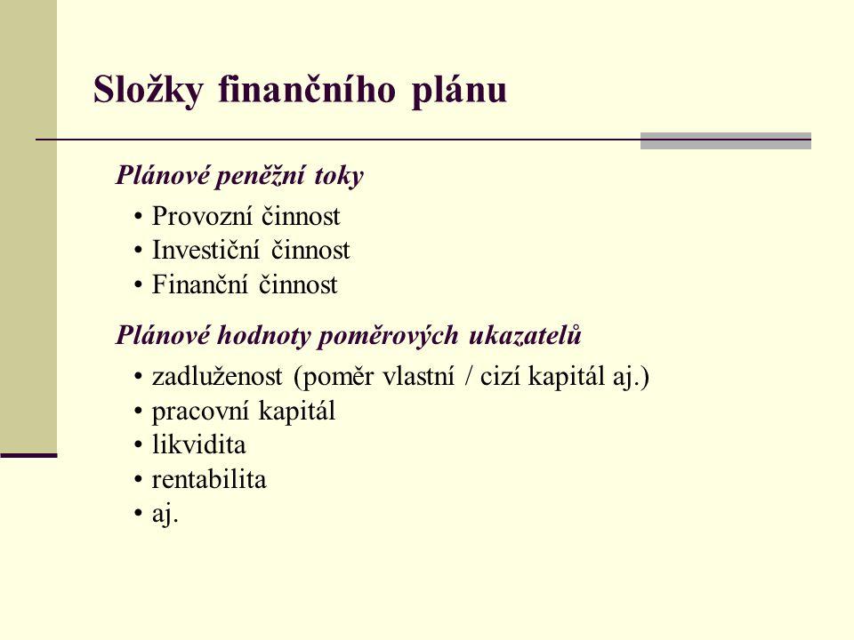 Složky finančního plánu Plánové peněžní toky Provozní činnost Investiční činnost Finanční činnost Plánové hodnoty poměrových ukazatelů zadluženost (poměr vlastní / cizí kapitál aj.) pracovní kapitál likvidita rentabilita aj.