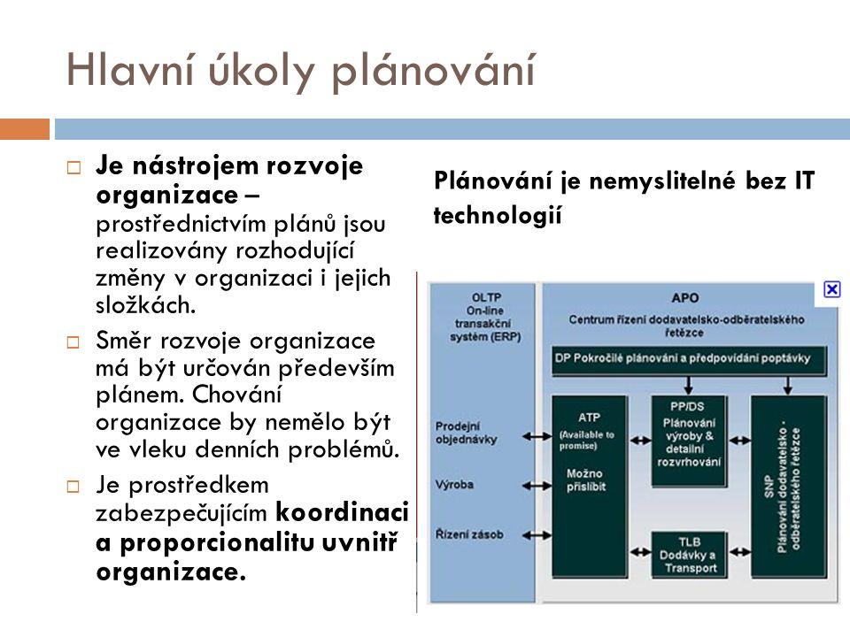 Hlavní úkoly plánování  Je nástrojem rozvoje organizace – prostřednictvím plánů jsou realizovány rozhodující změny v organizaci i jejich složkách.
