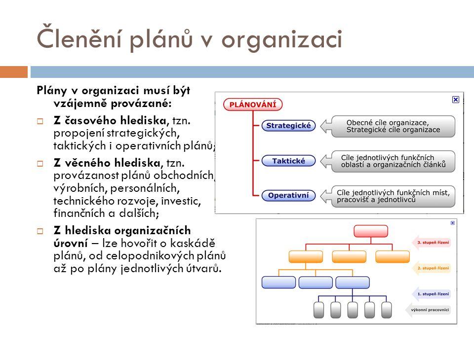 Členění plánů v organizaci Plány v organizaci musí být vzájemně provázané:  Z časového hlediska, tzn.