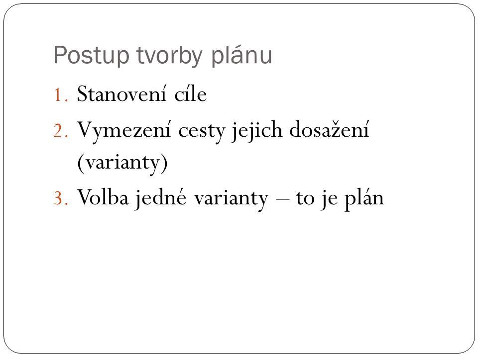 Postup tvorby plánu 1. Stanovení cíle 2. Vymezení cesty jejich dosažení (varianty) 3.